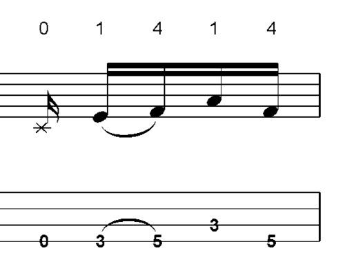 L262 Swinged soul bass groove in C Major