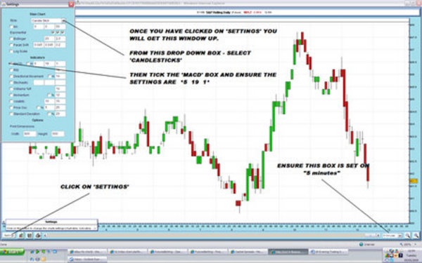 *NEW!* SP Evening Trading System Download