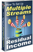*NEW!*  How To Set Up Multiple Streams Of Residual Income  - MASTER RESALE RIGHTS