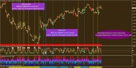 Thumbnail Forex System Institutional Trading Suit Highly Profitable