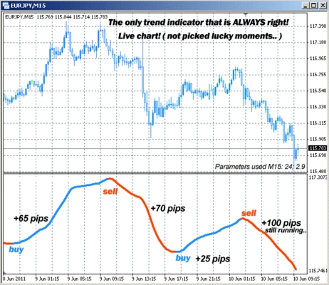 Forex trend forecaster software