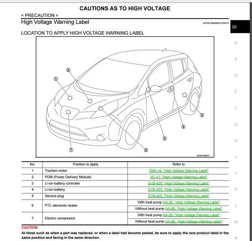2016    Nissan       Leaf    ZE0 Service   Repair Manual      Wiring