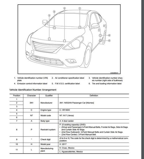 Free 2017 Nissan Versa Sedan N17 Service & Repair Manual & Wiring Download thumbnail