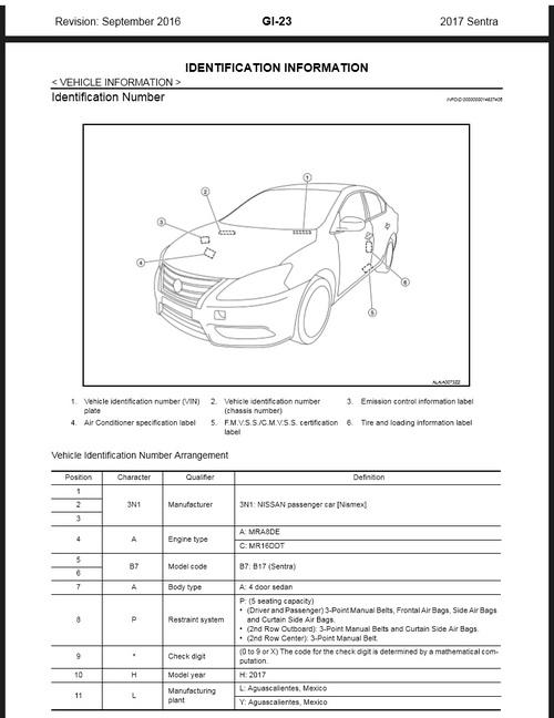 Nissan manual best service manual download free 2017 nissan sentra b17 service repair manual wiring download fandeluxe Choice Image