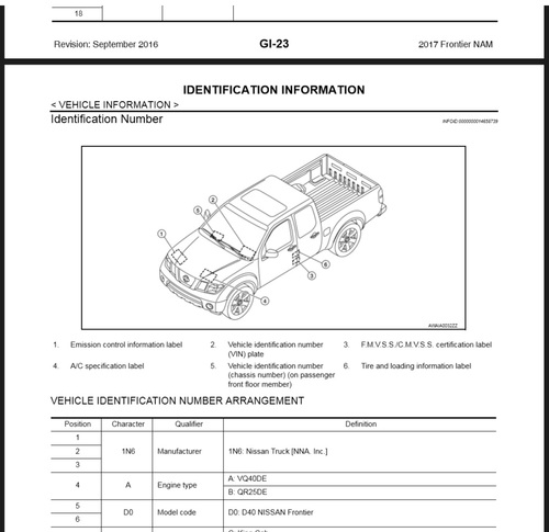 nissan manual best repair manual download. Black Bedroom Furniture Sets. Home Design Ideas