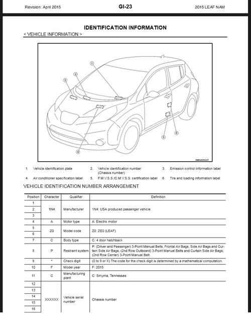 Free 2017 Nissan Nv200 M20 Service Repair Manual  U0026 Wiring