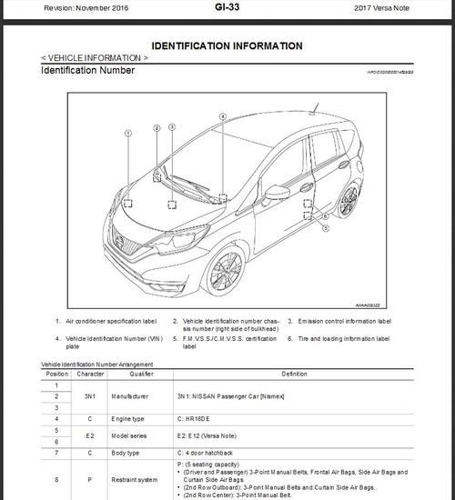 2017 Nissan Versa Note E12 Service Repair Manual  U0026 Wiring