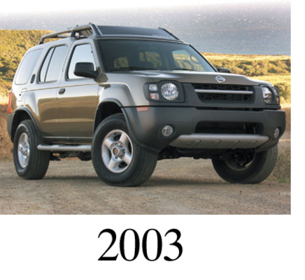 Used 2007 Nissan Xterra f Road Suv Review Ratings