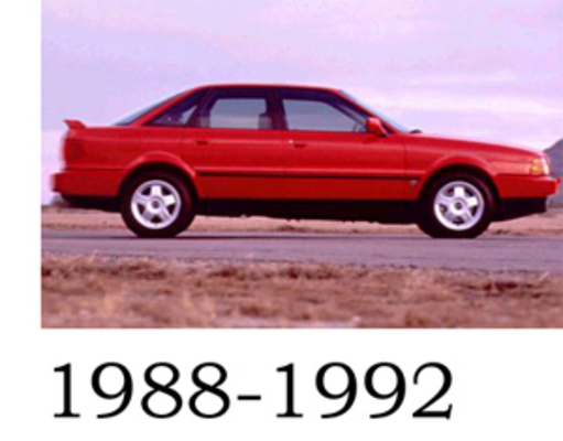 Pay for Audi 90 1988-1992 Service Repair Manual Download