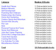 Thumbnail 126 Professionally Written Ebooks Average 100 Pages each