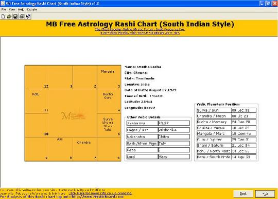 South Indian Astrology Natal Chart Download Educational