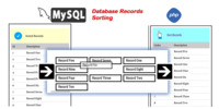 Thumbnail MySQL Drag and Drop Record Sorting (PHP)