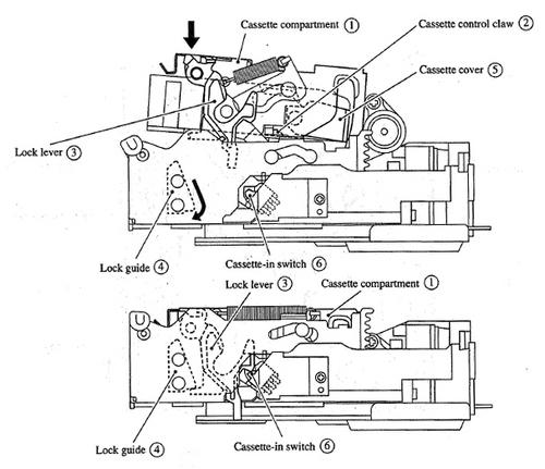 canon dmc mechanical chassis service manual download manuals rh tradebit com service manual canon ir 1435 service manual canon c7065
