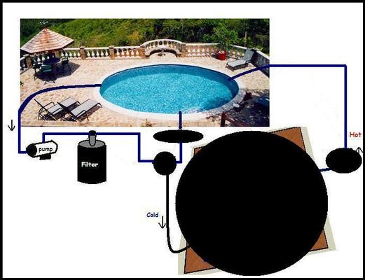 Pay for Solar Pool Heater Plans Build Your Own Collector Panel DIY