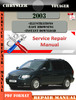 Thumbnail Chrysler Voyager 2003 Factory Service Repair Manual PDF.zip