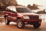 Thumbnail The BEST 1999 Jeep Grand Cherokee Factory Service Manual