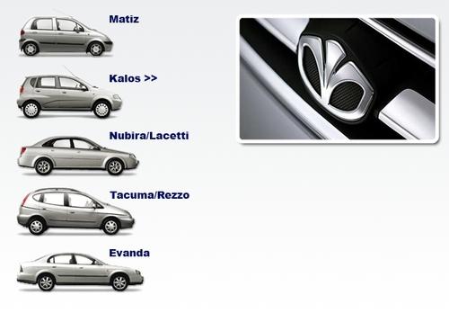 daewoo matiz kalos nubira lacetti tacuma rezzo evanda service r rh tradebit com Audi R8 Manual Isuzu NPR Manual
