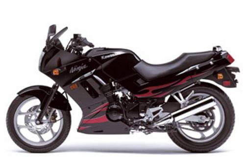 1988 Kawasaki Gpx250r Ninja250r Motorcycle Service Repair border=