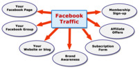Thumbnail FB Group Snatcher-Facebook Traffic