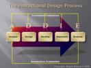 Thumbnail The Instructional Design Process.swf