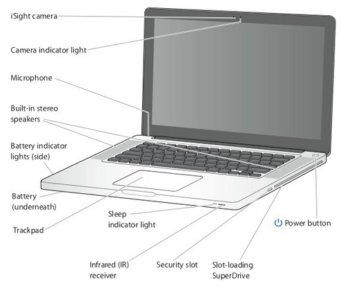 Macbook pro retina 13 inch late 2012 and early 2013 manual guide.
