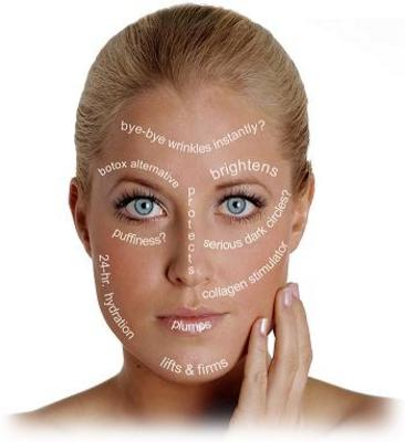 Pay for Anti-aging and Skincare - Best Anti-aging & Skin Treatment