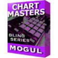Thumbnail MOGUL: HIP HOP KIT FOR AKAI MPC 1000