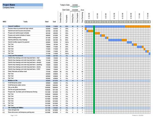 commercial construction schedule in excel download business