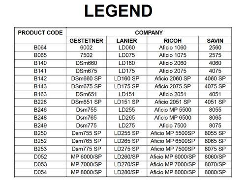 Pay for Ricoh AF1060 AF1075 AF2051 AF2060 AF2075 MP5500 Service, Parts, PTP Manuals - DOWNLOAD