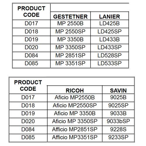 Pay for Ricoh Aficio MP2550B MP2550SP MP3350B MP3350SP MP2851SP MP3351SP Service, Parts, PTP Manuals - DOWNLOAD