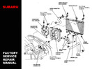 Thumbnail SUBARU LEGACY 2000 2001 2002 2003 SERVICE REPAIR WORKSHOP MANUAL (PDF)