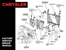 Thumbnail CHRYSLER TOWN & COUNTRY / VOYAGER 1996 1997 1998 1999 2000 SERVICE REPAIR WORKSHOP MANUAL (PDF)