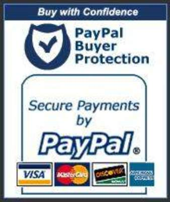 Pay for Paypal IPN Protection Generator With PLR !