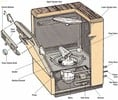 Thumbnail DISHWASHER REPAIR MANUAL MODEL