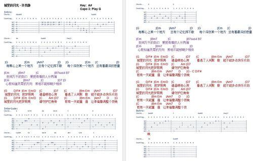 Pay for Cheng Li De Yue Guang - Mavis Hee Chordshee (城里的月光-许美静 吉他谱)