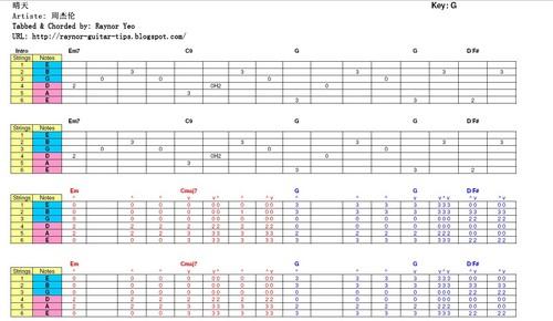 Guitar guitar chords qing tian : Guitar Tabs Tutorial Pdf download free software - backupluxury