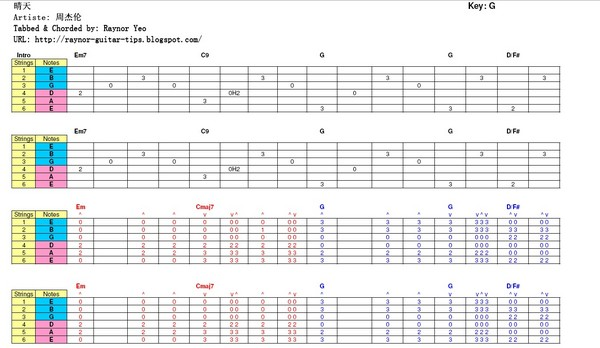 Qing Tian 6-Part Guitar Video Tutorials + Guitar Tabs - Download Vi...