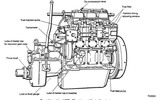 Thumbnail YANMAR 2TD 3TD 4TD MARINE ENGINE WORKSHOP SERVICE MANUAL