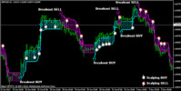 Thumbnail Forex trend Indicator great indicator that could improve