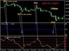 Thumbnail Proven Forex Explosive Profits System