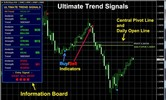 Thumbnail Forex Ultimate Trend Signals Indicator