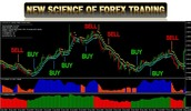 Thumbnail NEW SCIENCE OF FOREX TRADING