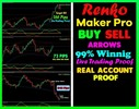 Thumbnail Forex Trading System Best mt4 Trend Strategy Forex Indicator