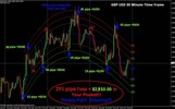 Thumbnail MBFX Forex Trading System DDFX The Best Forex Trading Syste