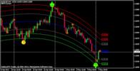 Thumbnail Forex indicator 2015