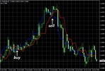 Thumbnail FOREX TREND3 GREAT INDICATOR