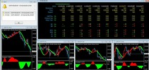 Thumbnail The Best Forex System Forex Indicator