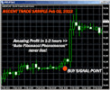 Thumbnail The  Most ACCURATE Candlestick Patterns Indicator For