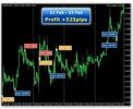 Thumbnail Forex Amerobot EA Trading system