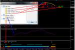 Thumbnail PZHarmonicTrading indicator
